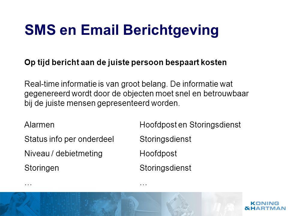 SMS en Email Berichtgeving