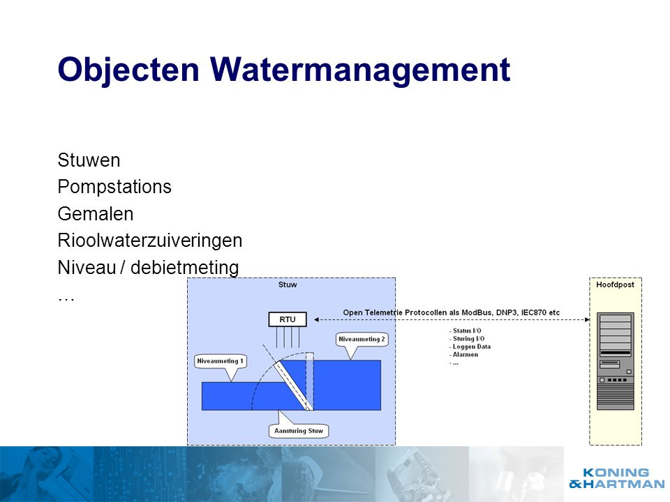 Objecten Watermanagement