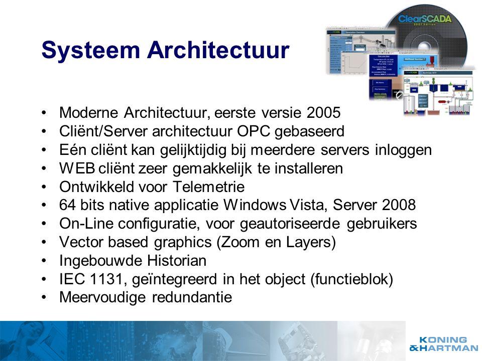 Systeem Architectuur Moderne Architectuur, eerste versie 2005