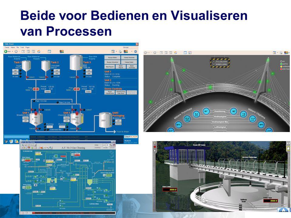 Beide voor Bedienen en Visualiseren van Processen
