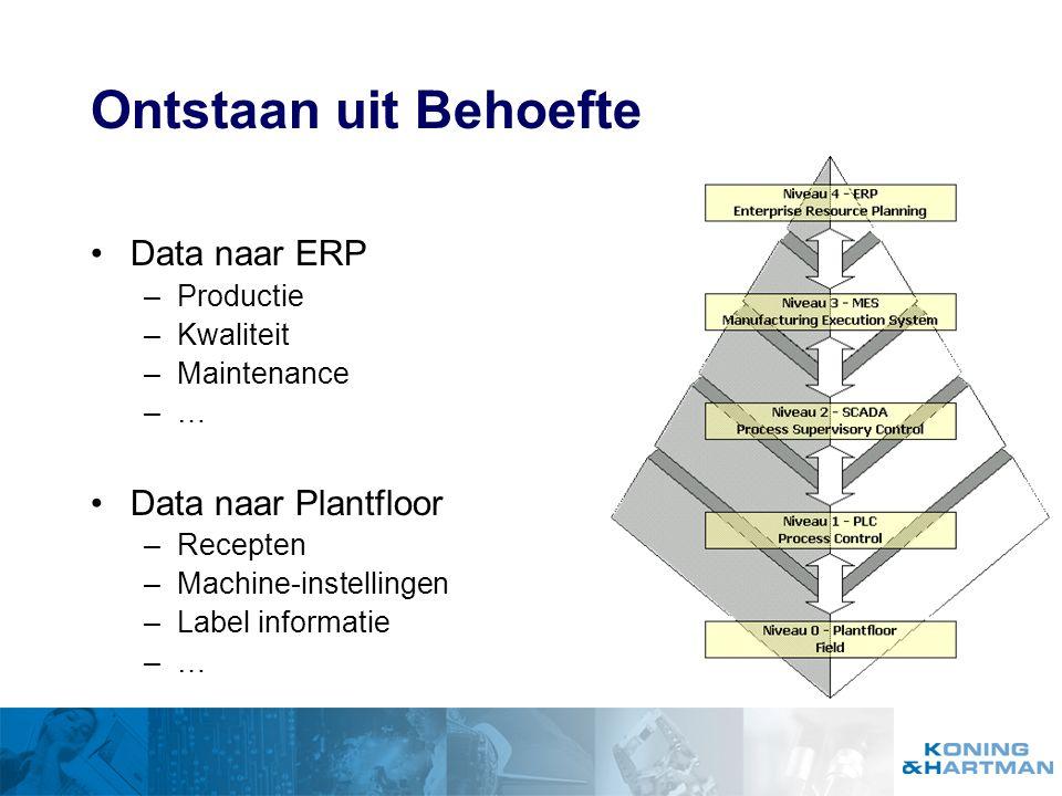 Ontstaan uit Behoefte Data naar ERP Data naar Plantfloor Productie