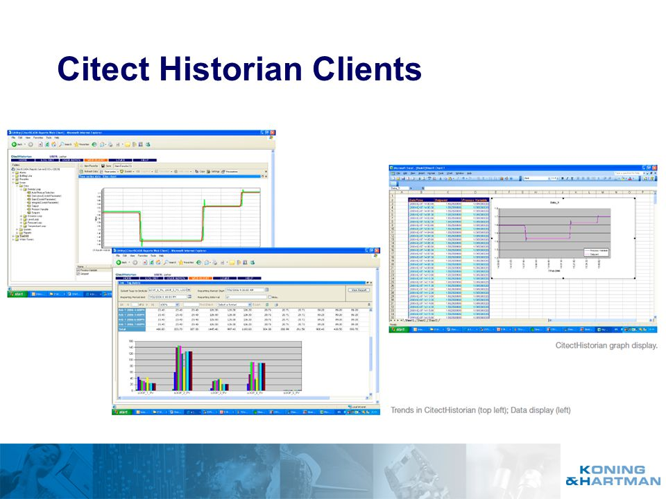 Citect Historian Clients