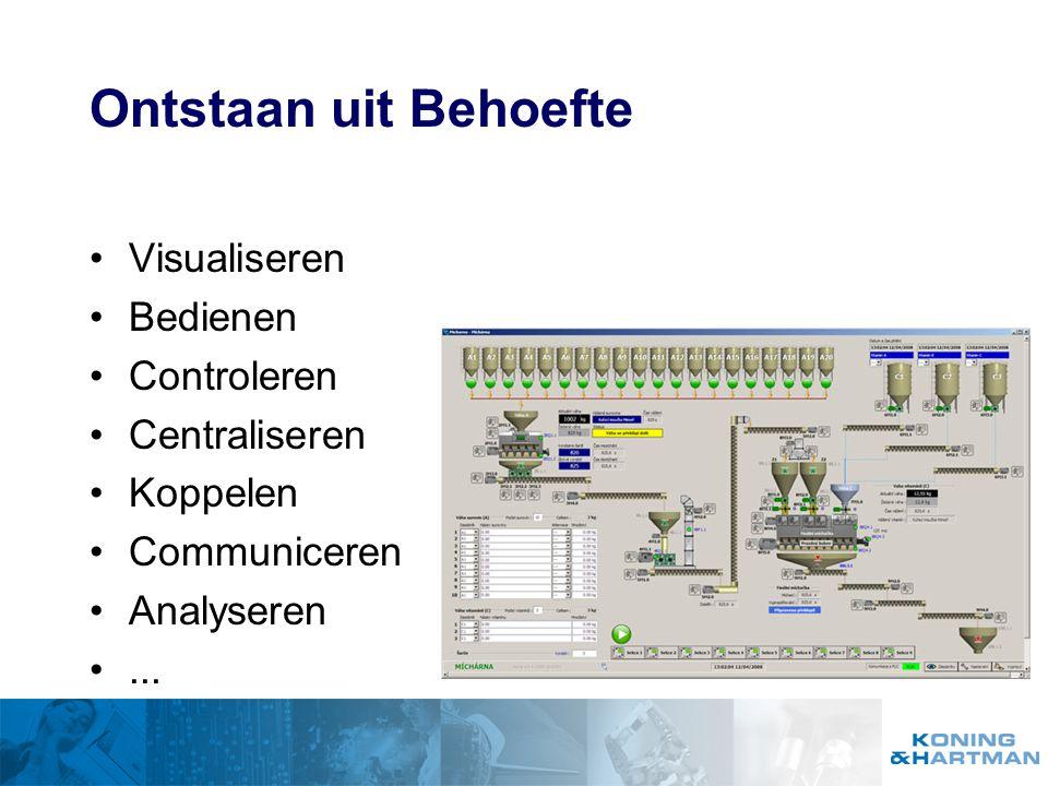 Ontstaan uit Behoefte Visualiseren Bedienen Controleren Centraliseren