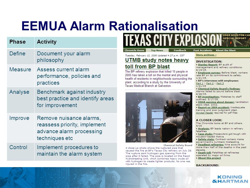 EEMUA Alarm Rationalisation