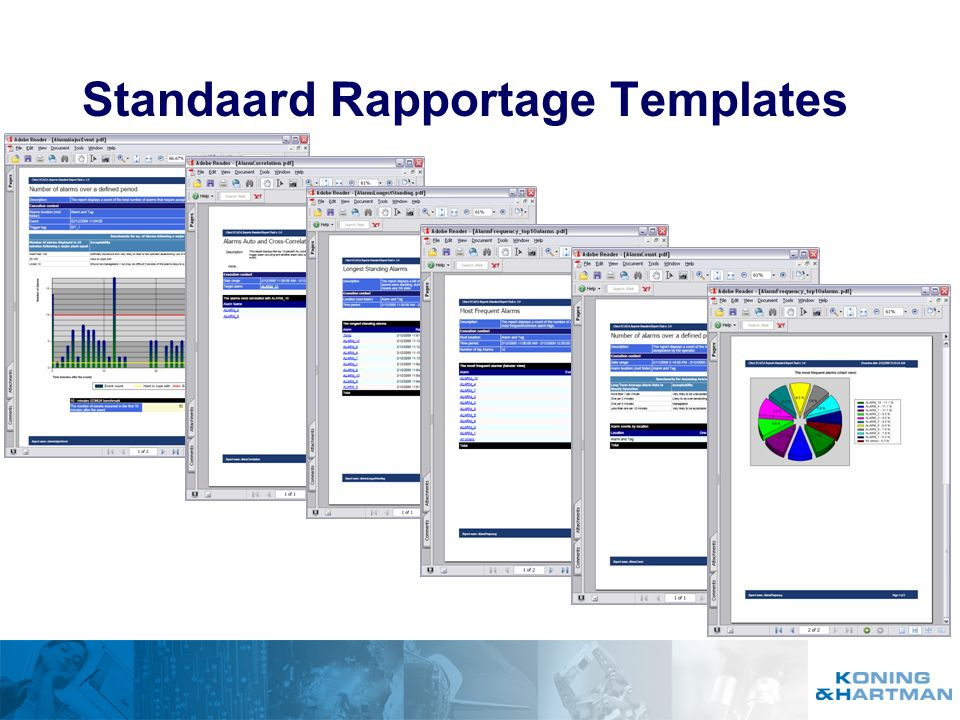 Standaard Rapportage Templates