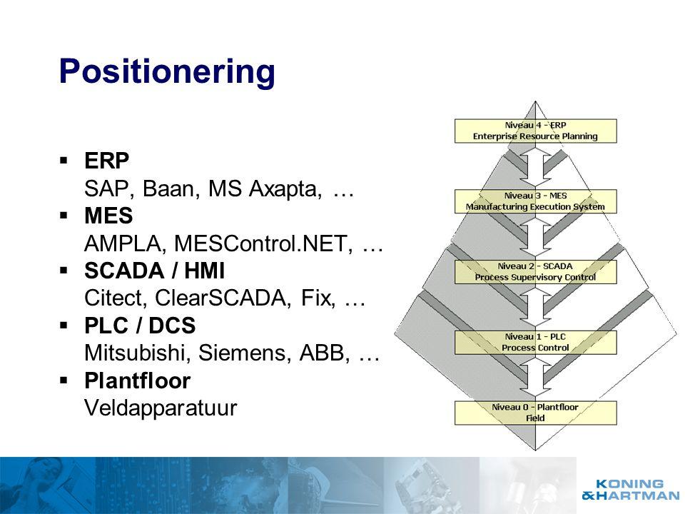 Positionering ERP SAP, Baan, MS Axapta, … MES AMPLA, MESControl.NET, …