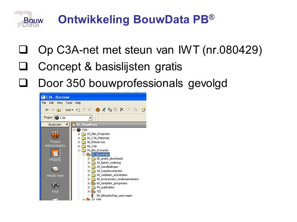Ontwikkeling BouwData PB®