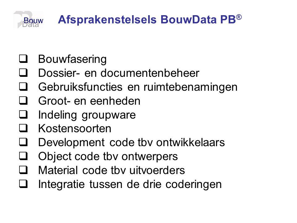 Afsprakenstelsels BouwData PB®