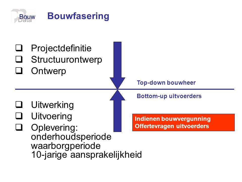 Bouwfasering Projectdefinitie Structuurontwerp Ontwerp Uitwerking