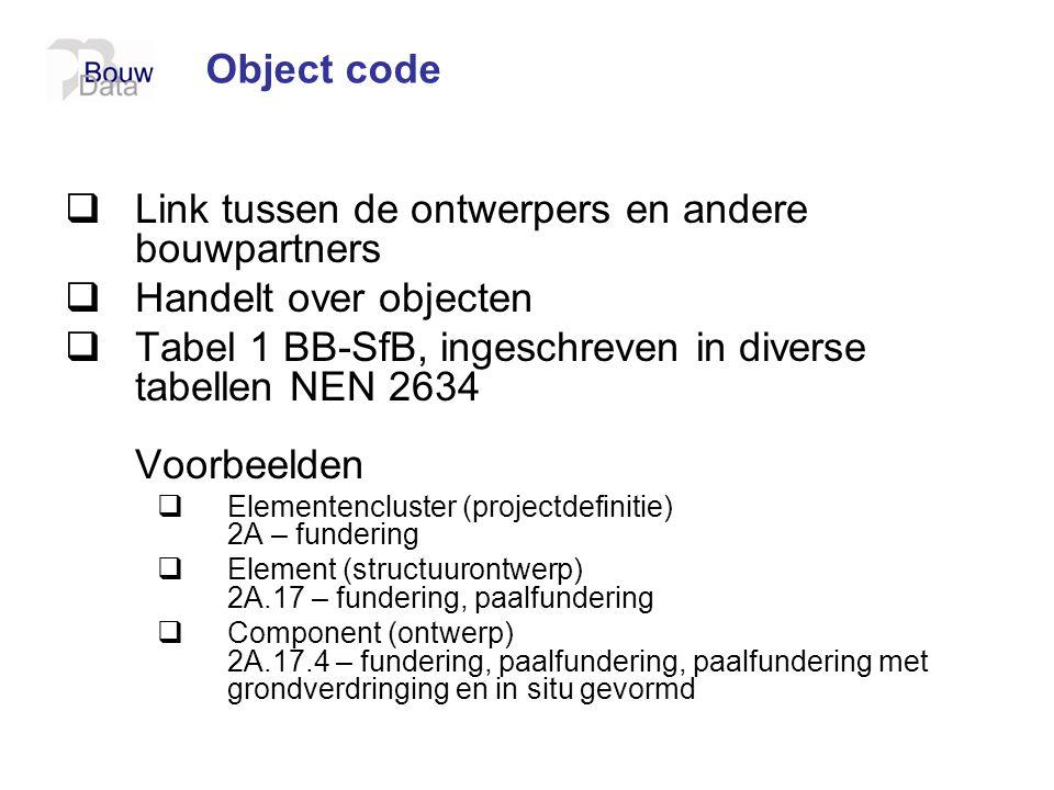 Link tussen de ontwerpers en andere bouwpartners Handelt over objecten