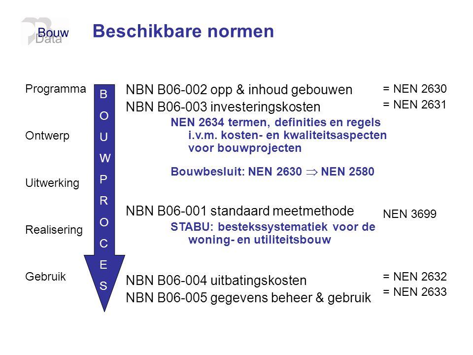 Beschikbare normen NBN B06-002 opp & inhoud gebouwen