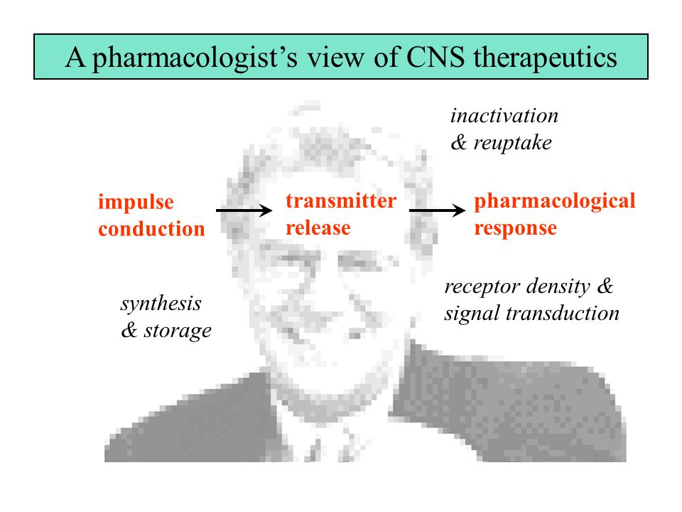 A pharmacologist's view of CNS therapeutics