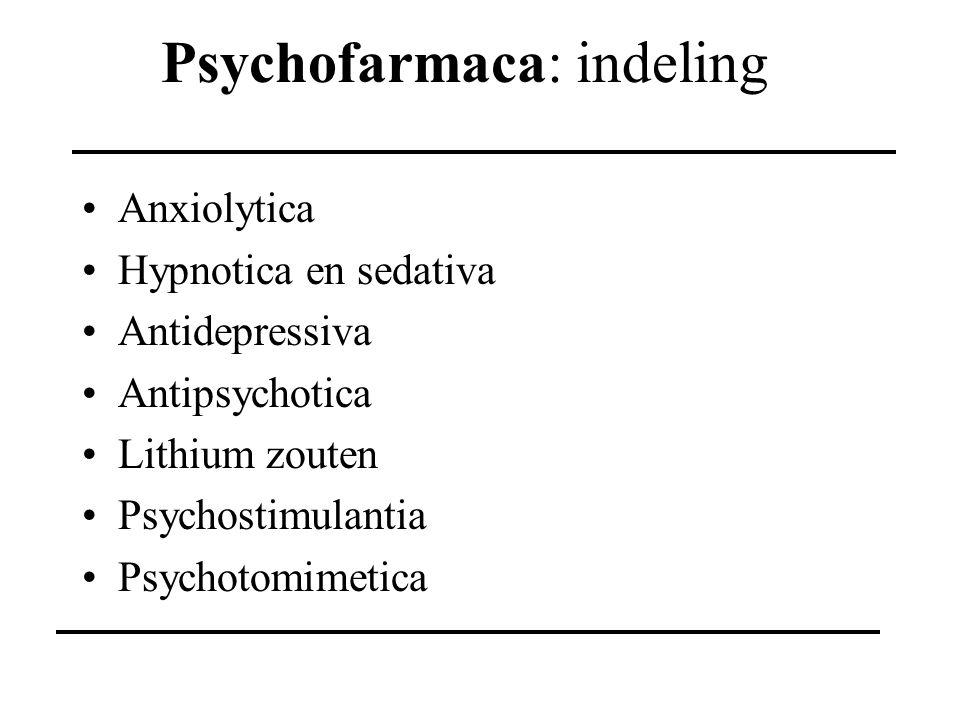 Psychofarmaca: indeling