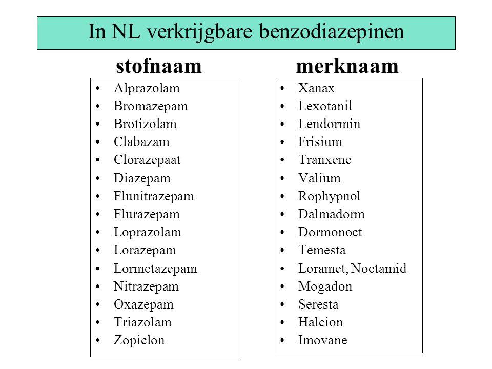 In NL verkrijgbare benzodiazepinen