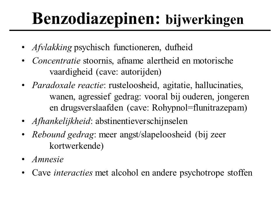 Benzodiazepinen: bijwerkingen