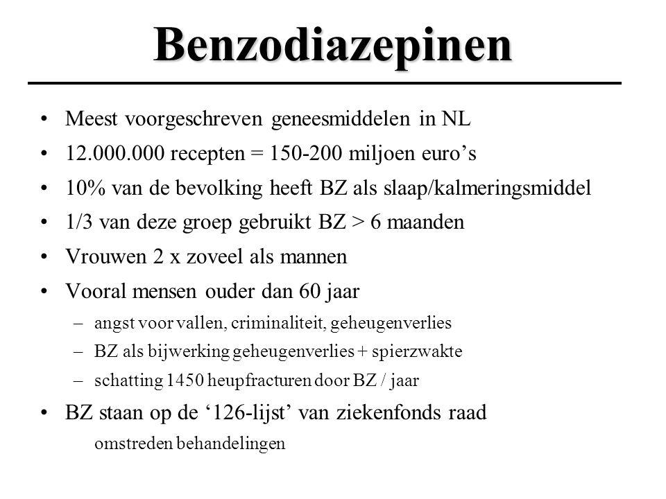 Benzodiazepinen Meest voorgeschreven geneesmiddelen in NL