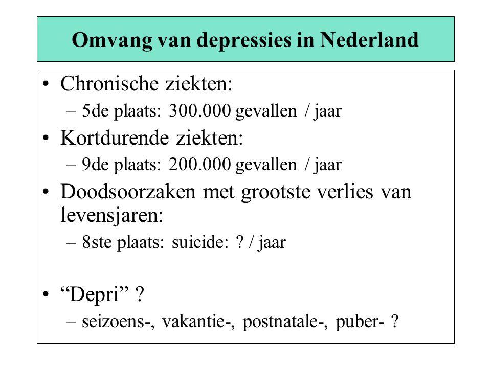 Omvang van depressies in Nederland