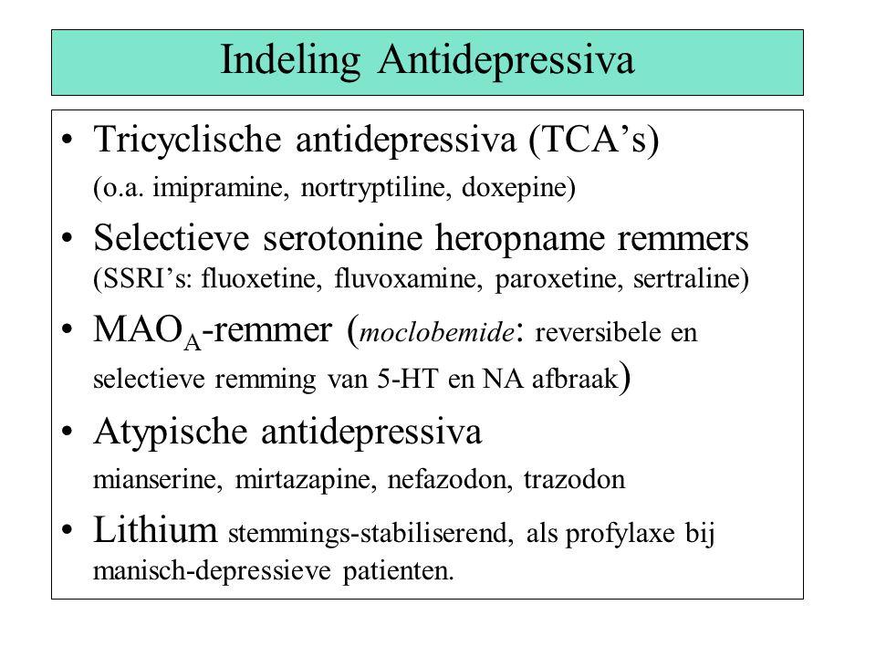 Indeling Antidepressiva