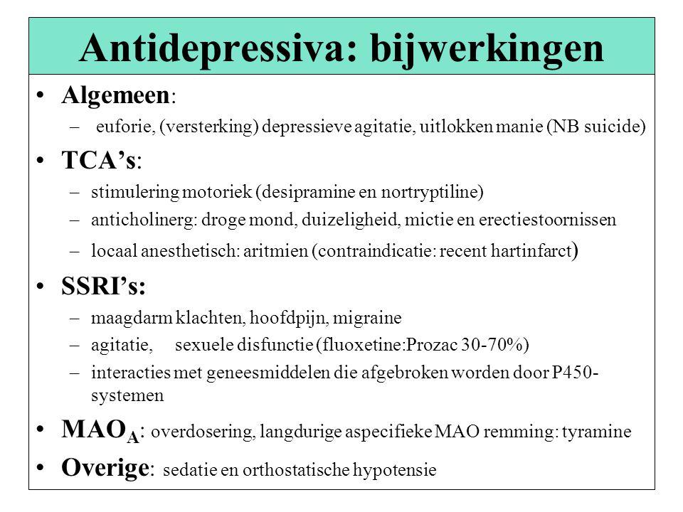 Antidepressiva: bijwerkingen