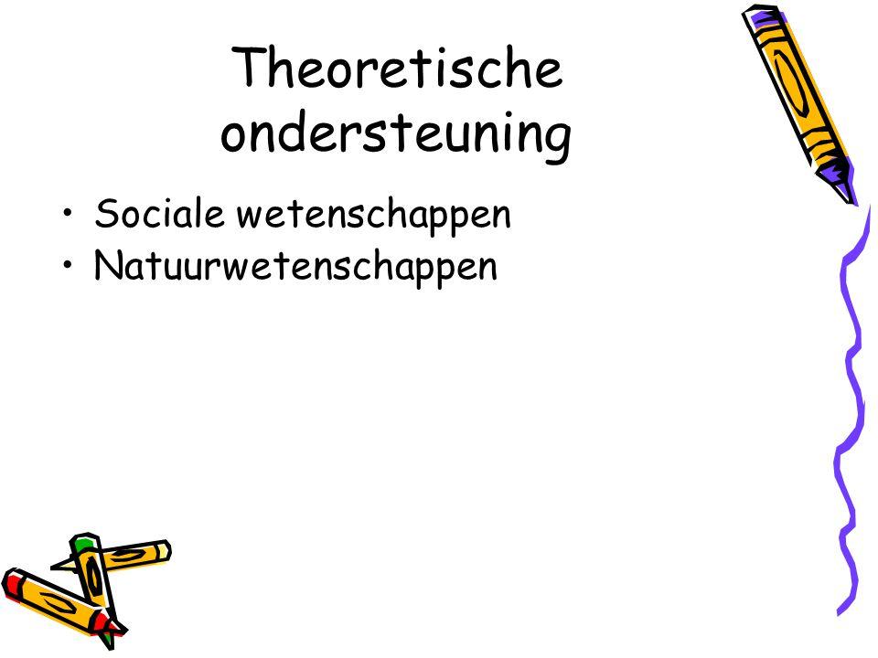 Theoretische ondersteuning