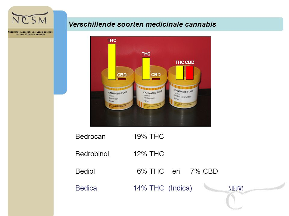 Verschillende soorten medicinale cannabis