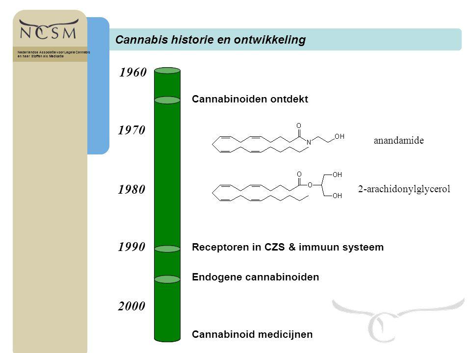 1960 1970 1980 1990 2000 Cannabis historie en ontwikkeling