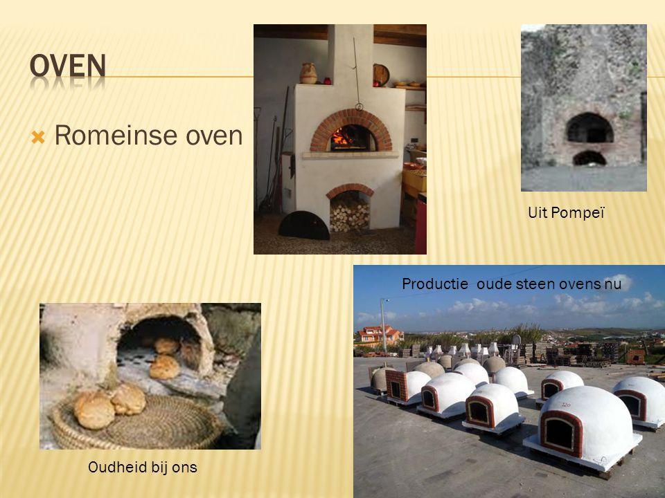 oven Romeinse oven Uit Pompeï Productie oude steen ovens nu