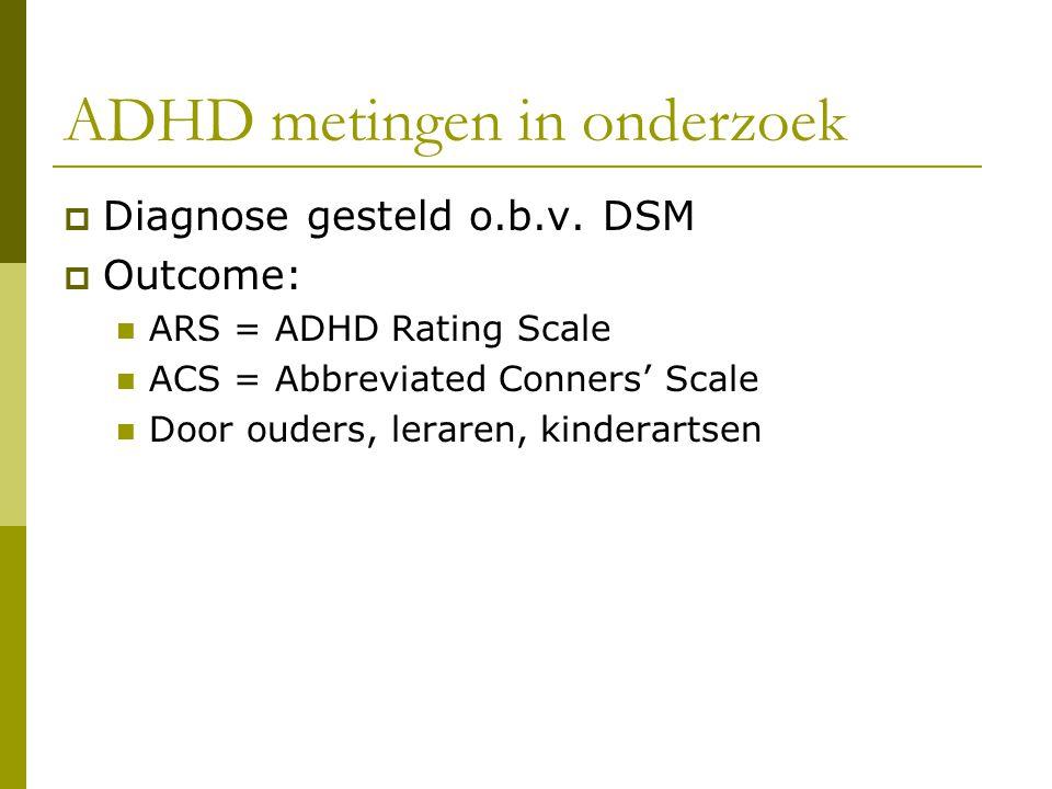 ADHD metingen in onderzoek