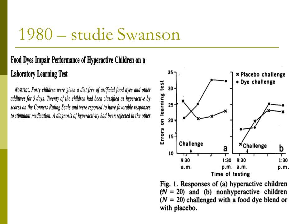 1980 – studie Swanson