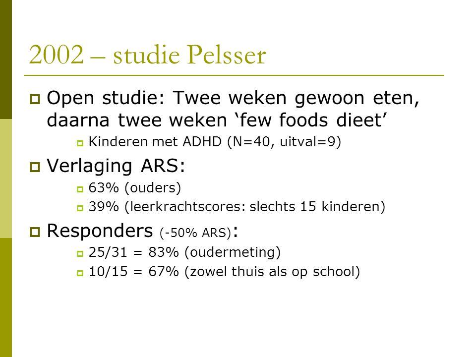 2002 – studie Pelsser Open studie: Twee weken gewoon eten, daarna twee weken 'few foods dieet' Kinderen met ADHD (N=40, uitval=9)