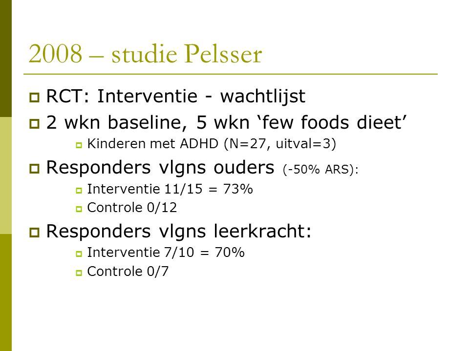2008 – studie Pelsser RCT: Interventie - wachtlijst