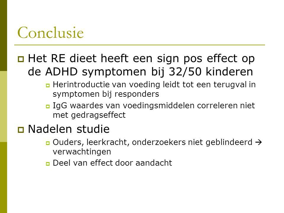 Conclusie Het RE dieet heeft een sign pos effect op de ADHD symptomen bij 32/50 kinderen.