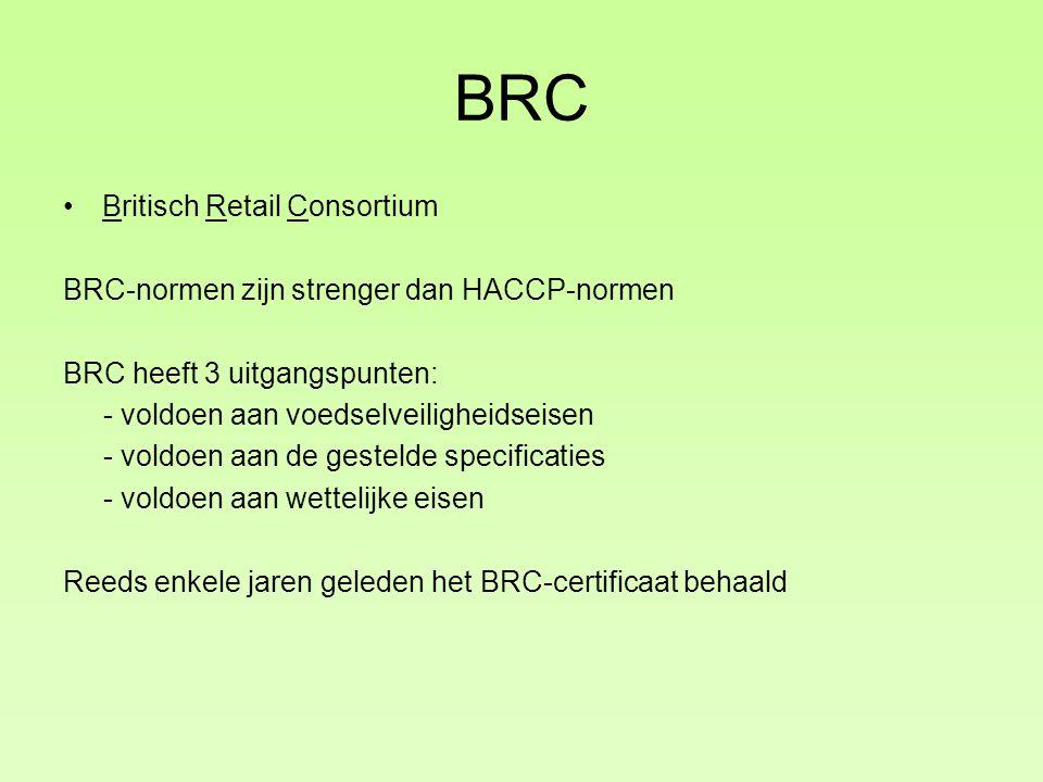 BRC Britisch Retail Consortium