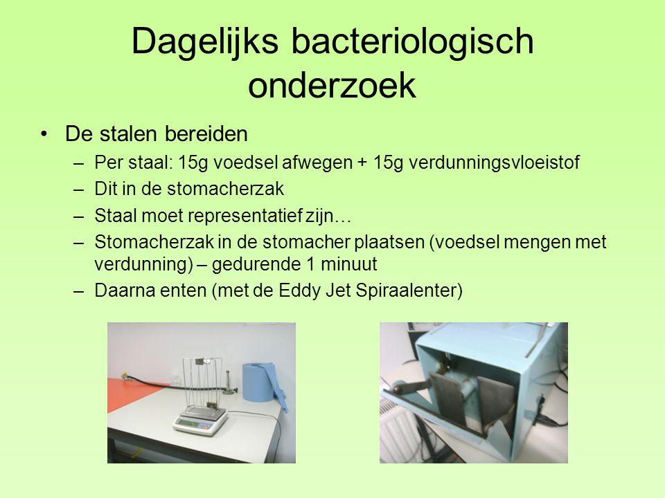 Dagelijks bacteriologisch onderzoek