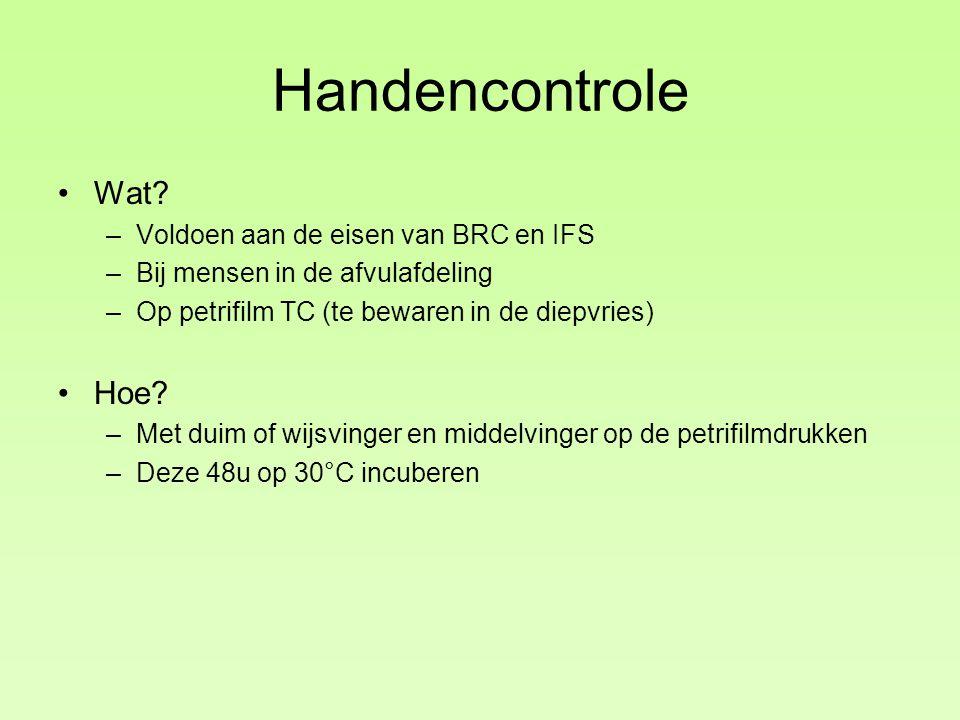 Handencontrole Wat Hoe Voldoen aan de eisen van BRC en IFS