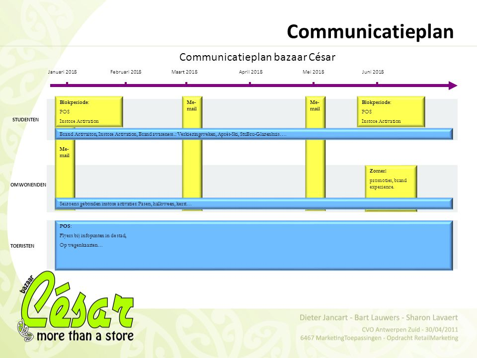 Communicatieplan Communicatieplan bazaar César Januari 2018