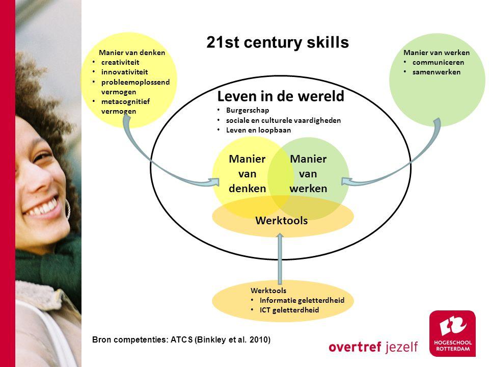 21st century skills Leven in de wereld Manier van denken