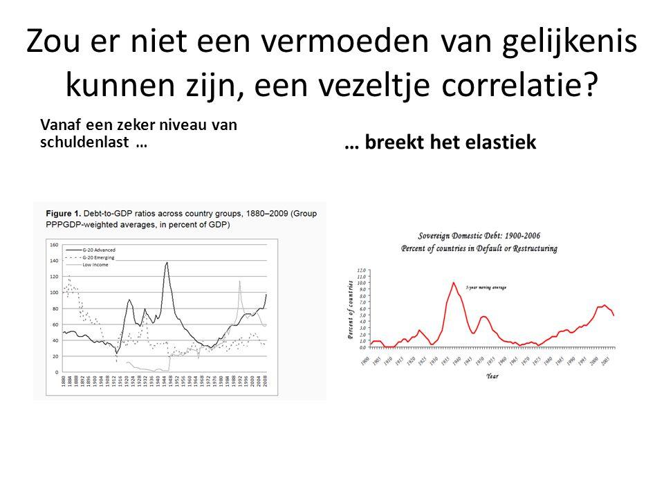 Zou er niet een vermoeden van gelijkenis kunnen zijn, een vezeltje correlatie