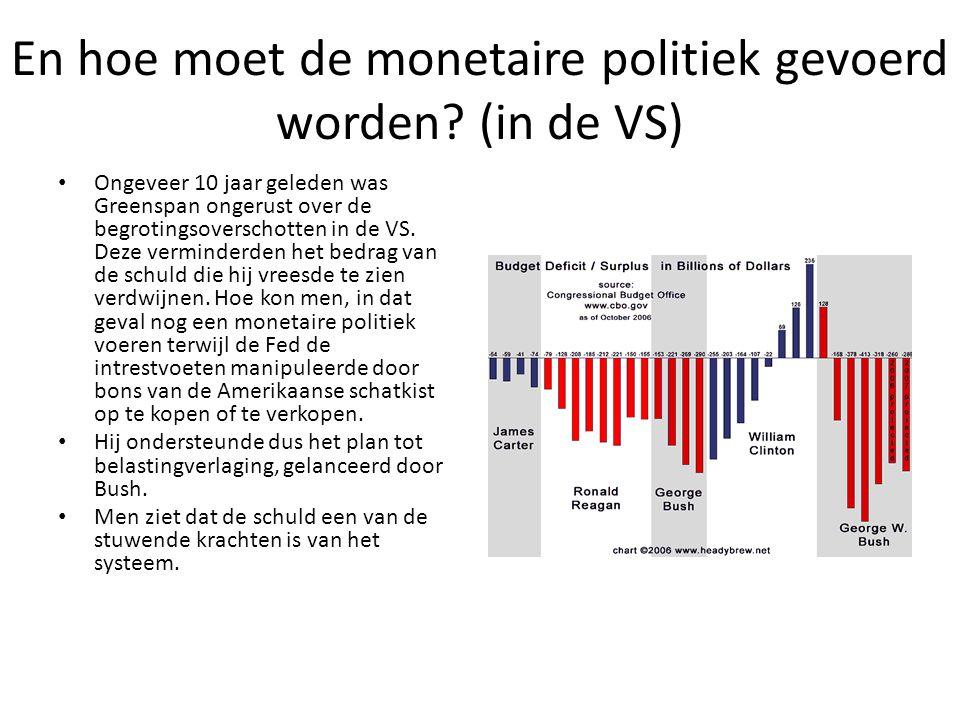 En hoe moet de monetaire politiek gevoerd worden (in de VS)