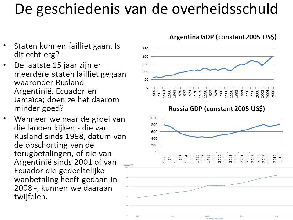 De geschiedenis van de overheidsschuld