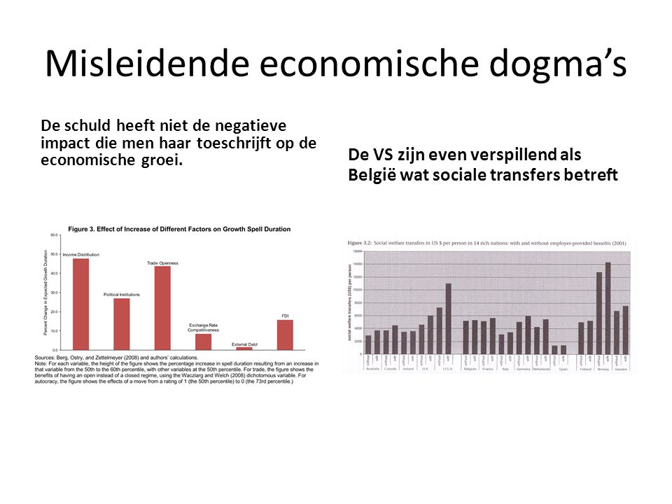 Misleidende economische dogma's