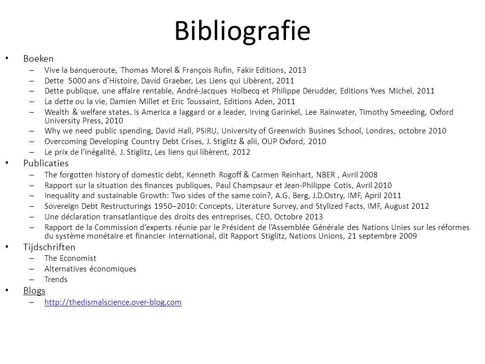Bibliografie Boeken Publicaties Tijdschriften Blogs