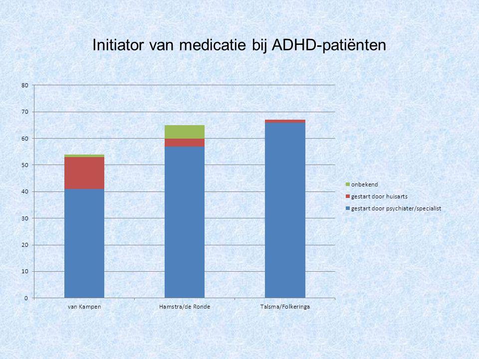 Initiator van medicatie bij ADHD-patiënten