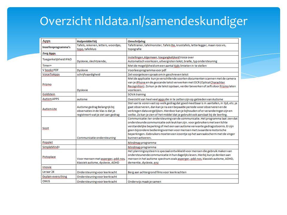 Overzicht nldata.nl/samendeskundiger