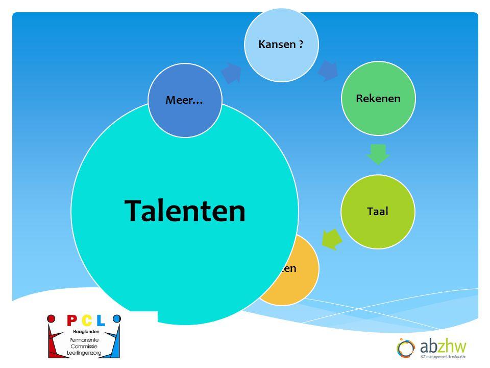 Kansen Rekenen Taal Lezen Talenten Meer…
