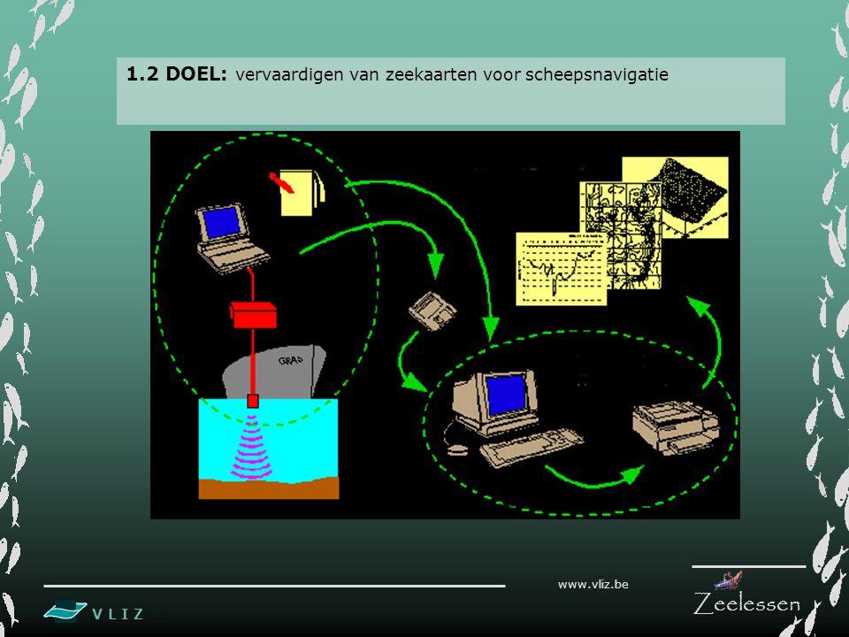 1.2 DOEL: vervaardigen van zeekaarten voor scheepsnavigatie