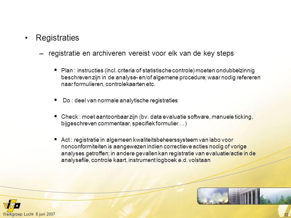 Registraties registratie en archiveren vereist voor elk van de key steps.