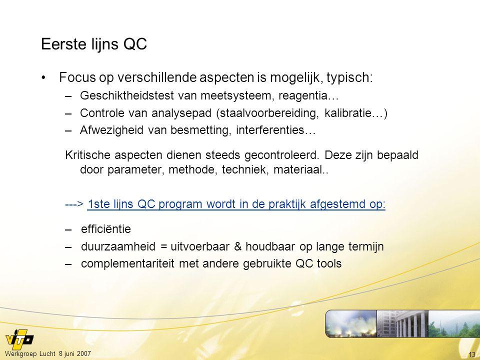 Eerste lijns QC Focus op verschillende aspecten is mogelijk, typisch: