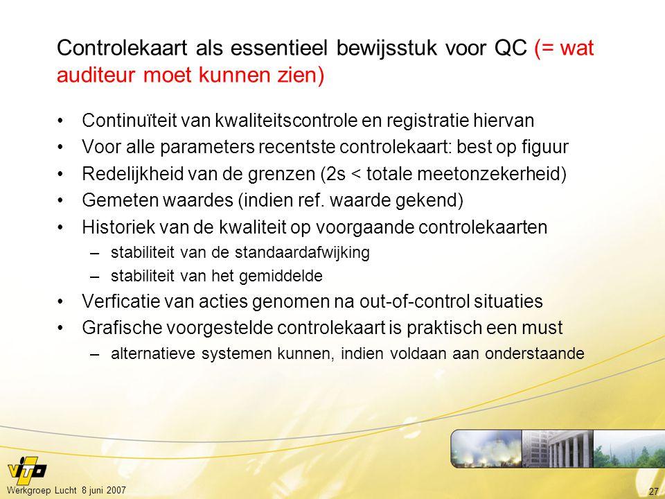 Controlekaart als essentieel bewijsstuk voor QC (= wat auditeur moet kunnen zien)