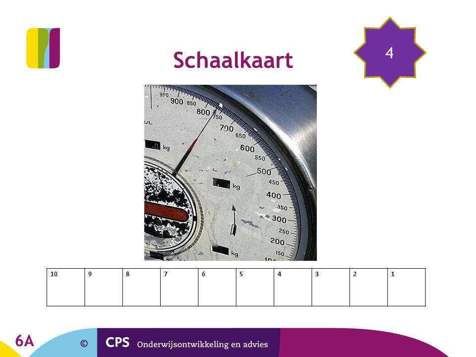 Schaalkaart 4 6A Workshop: Werkvormen voor automatisering bij rekenen